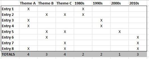 Sample Content Matrix
