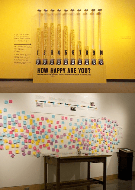 Simple interactives like these—from the Museum of Vancouver and the Plains Art Museum—invite visitors to become active participants in the museum experience.